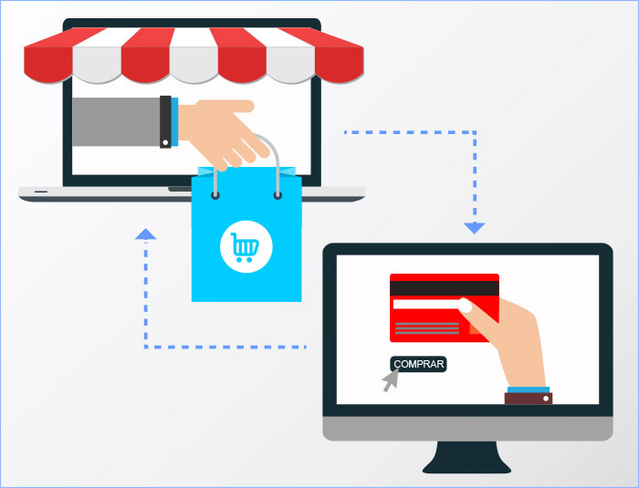 Tipos de pago para Comercio Electrónico